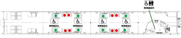 此圖為區間電聯車 (EMU900 型)車廂示意圖