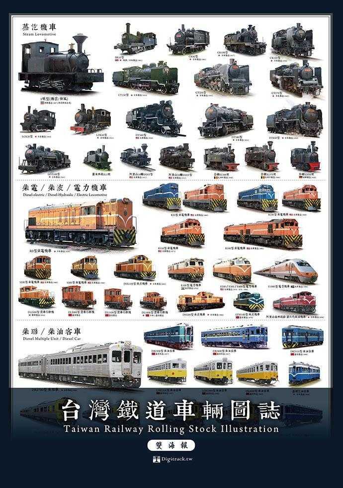 臺灣鐵道車輛圖誌海報圖片共4張