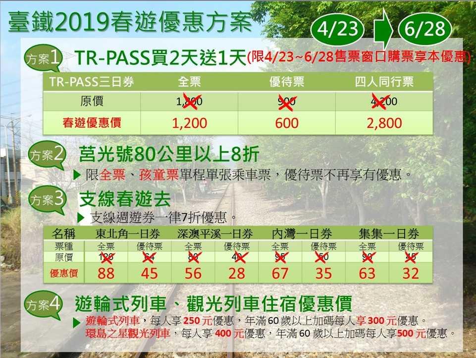 臺鐵局-交通部優惠方案(實施日期108年4月23日至6月28日止)